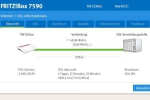 AVM Mesh DSL-Speed vom Provider