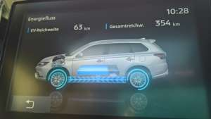 Mitsubishi Outlander Energiefluss